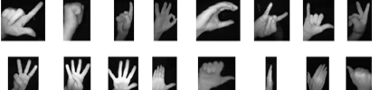 Hand gesture recognition for HMI