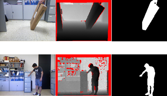Detection of Moving Objects using RGB-D Cameras